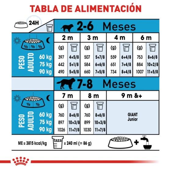 NUPEC WEIGHT CONTROL 2, 8 y 15 kg.