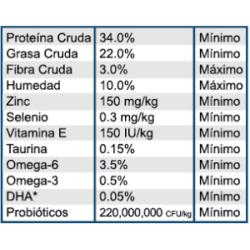 Case para iPhone Plush