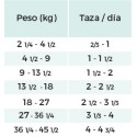 Case Iphone perrito pug