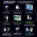 Antiparasitario Trifexis 3 en 1 Para Perro