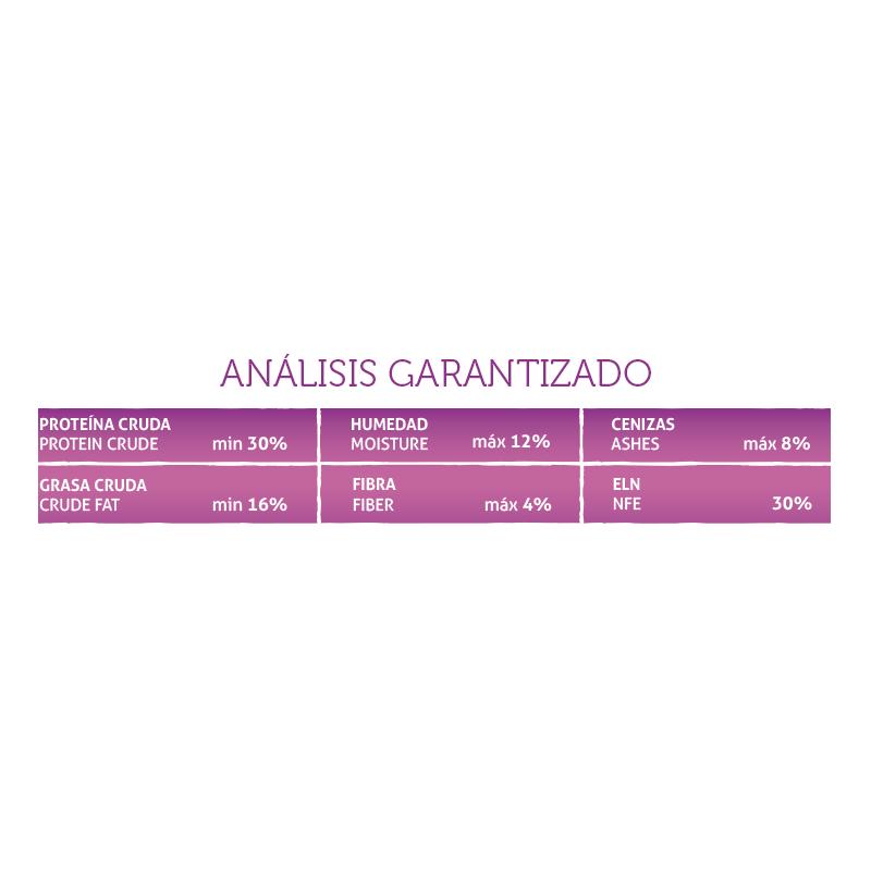 Petbac Shampoo Cuidado especial para Pelo Café